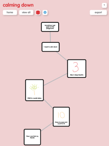 popplet example web